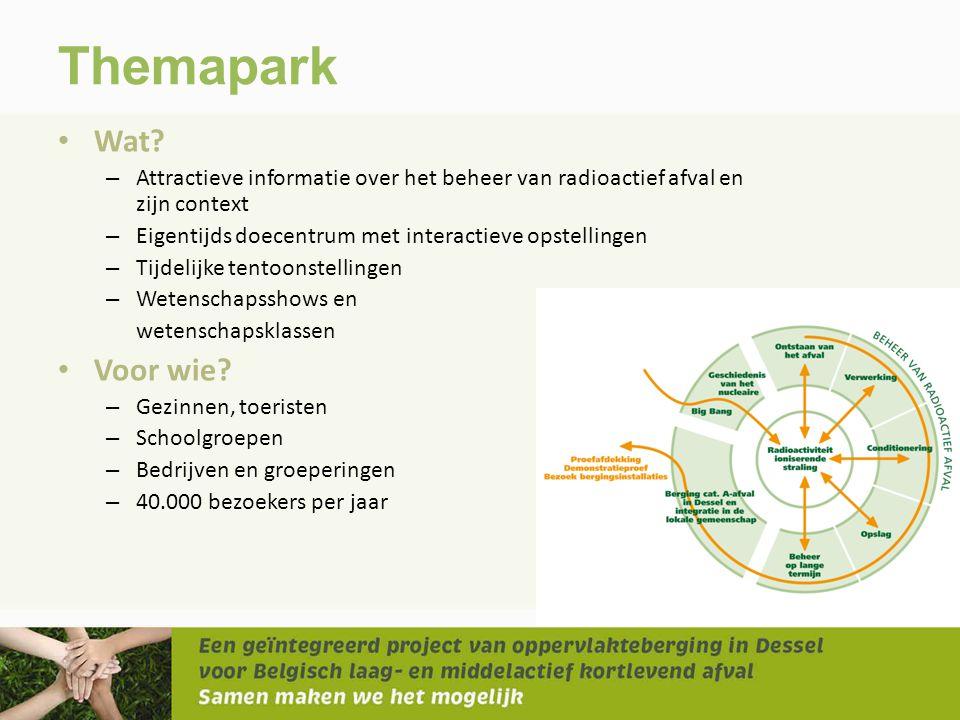 Themapark Wat Attractieve informatie over het beheer van radioactief afval en zijn context. Eigentijds doecentrum met interactieve opstellingen.