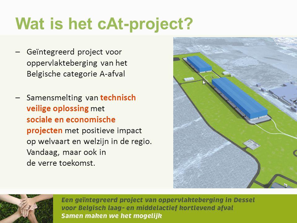 Wat is het cAt-project Geïntegreerd project voor oppervlakteberging van het Belgische categorie A-afval.
