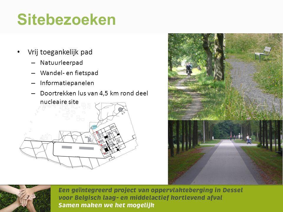 Sitebezoeken Vrij toegankelijk pad Natuurleerpad Wandel- en fietspad