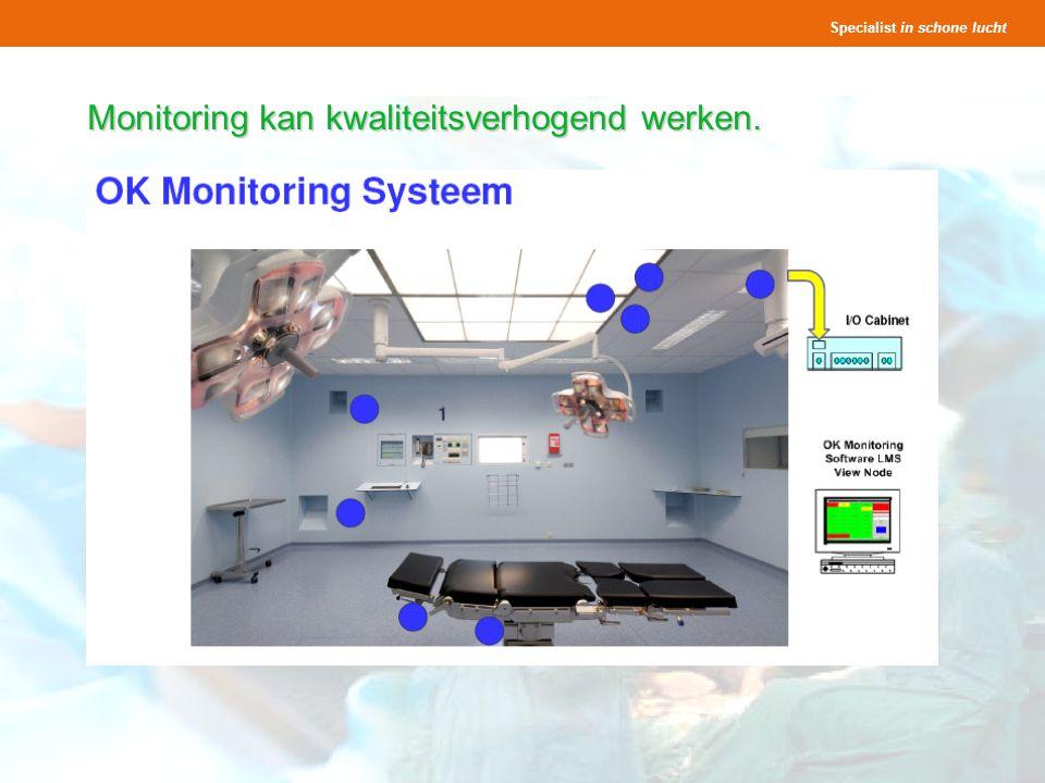 Monitoring kan kwaliteitsverhogend werken.