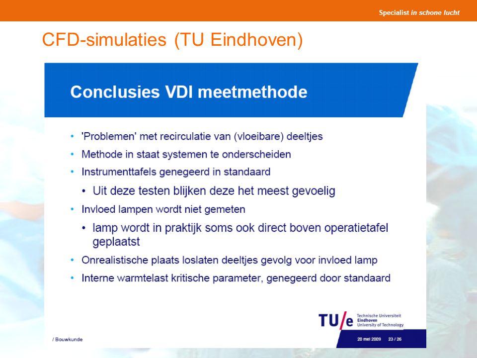 CFD-simulaties (TU Eindhoven)
