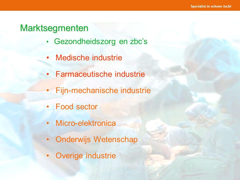 Marktsegmenten Medische industrie Farmaceutische industrie