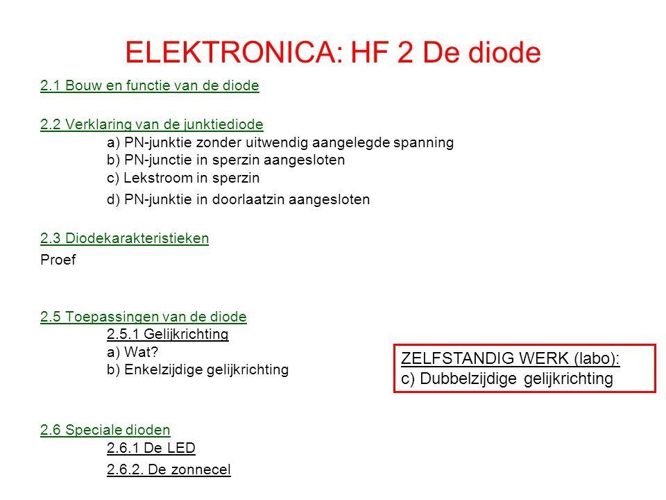 ELEKTRONICA: HF 2 De diode