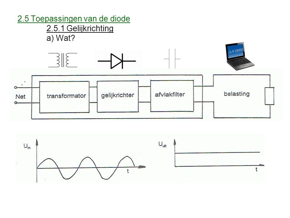 2.5 Toepassingen van de diode 2.5.1 Gelijkrichting a) Wat