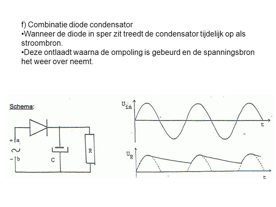 f) Combinatie diode condensator