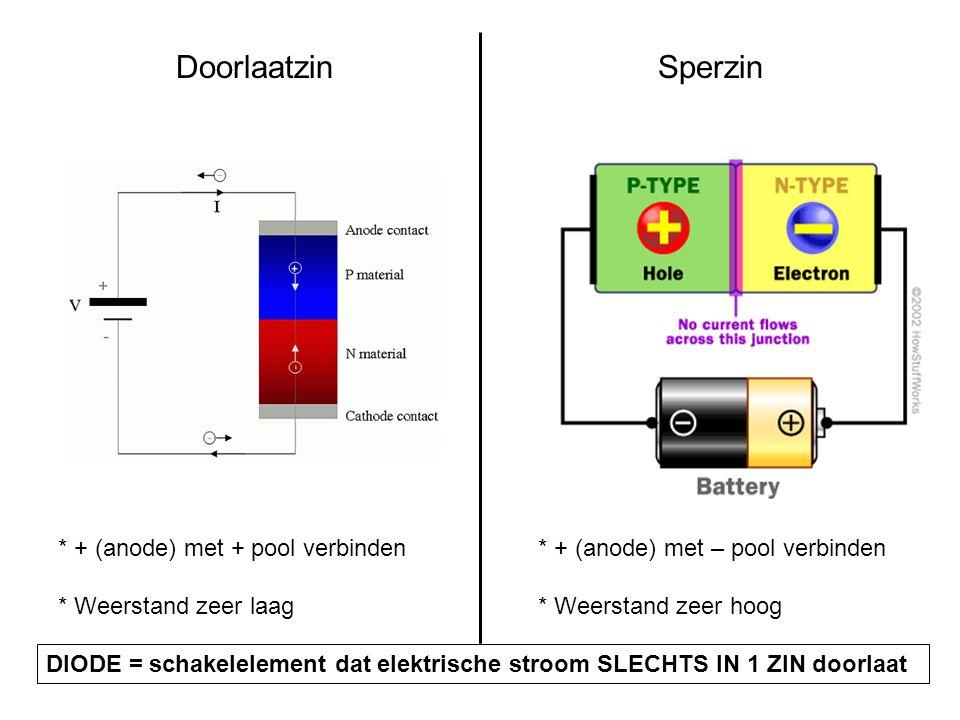 Doorlaatzin Sperzin * + (anode) met + pool verbinden * Weerstand zeer laag.