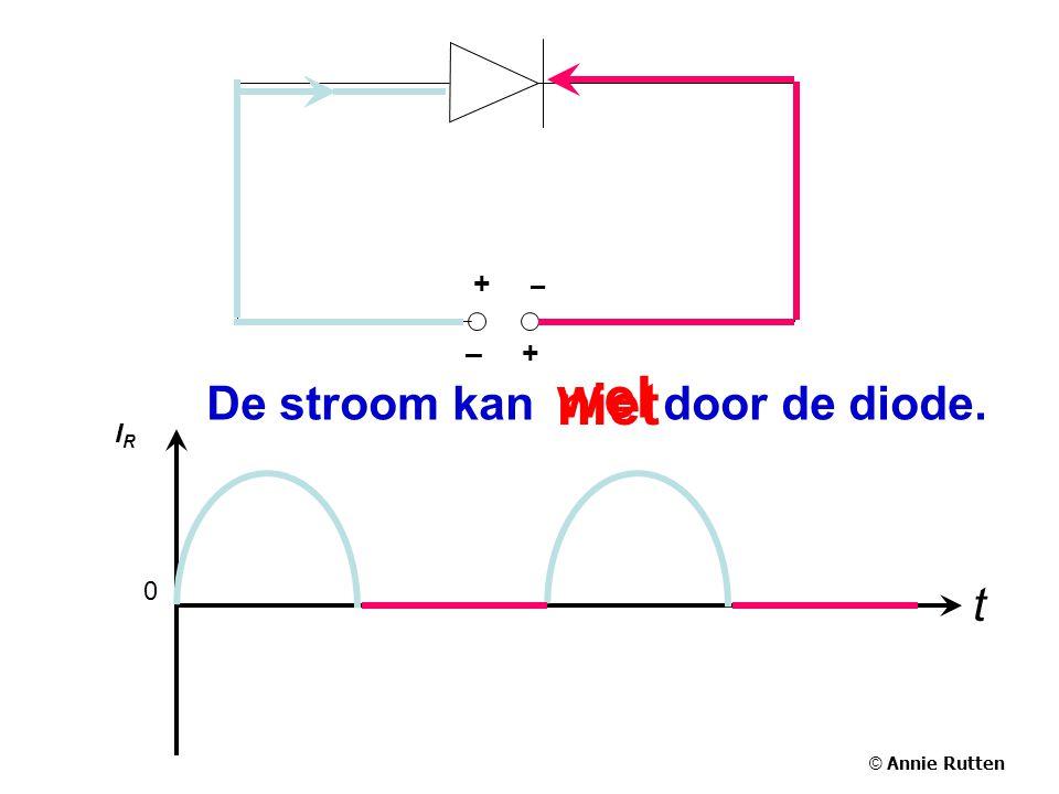 + – – + wel niet De stroom kan door de diode. IR t © Annie Rutten
