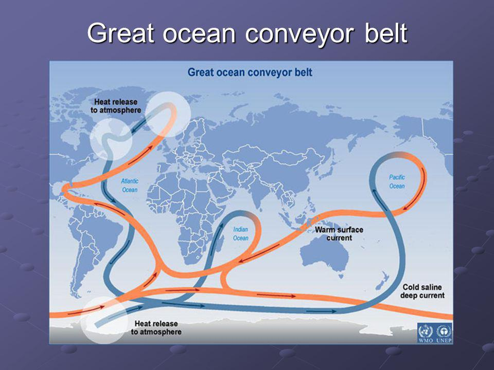Great ocean conveyor belt