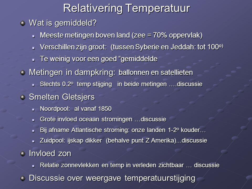 Relativering Temperatuur