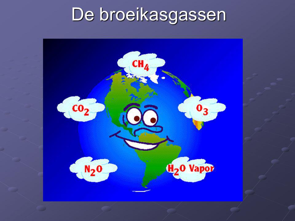 De broeikasgassen