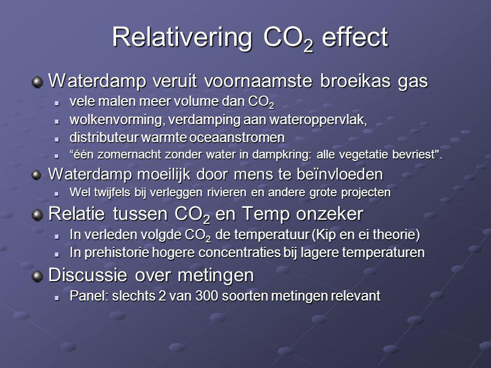 Relativering CO2 effect