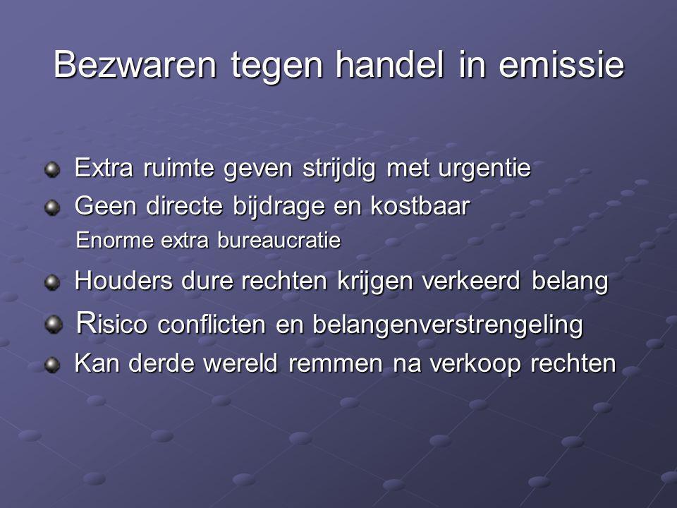Bezwaren tegen handel in emissie