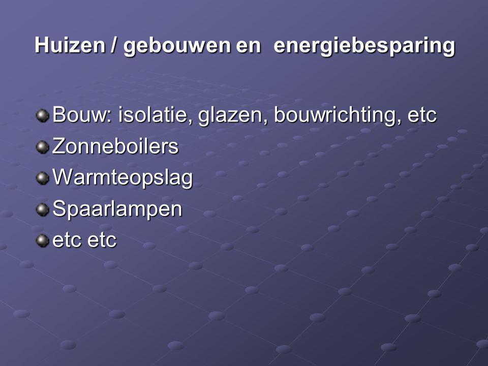 Huizen / gebouwen en energiebesparing