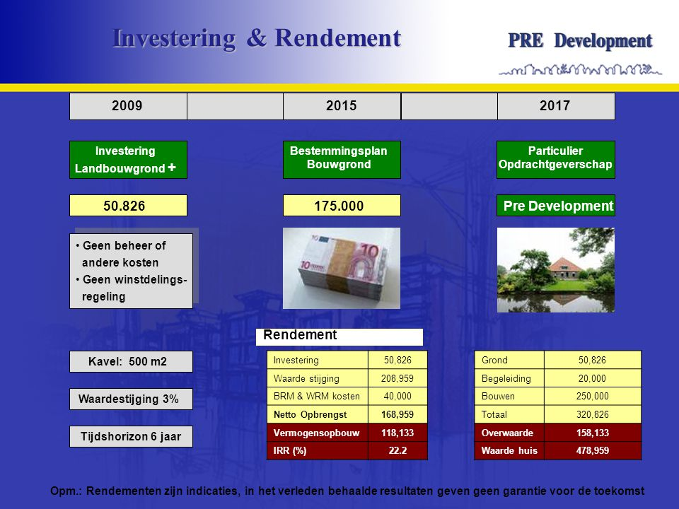 Investering & Rendement