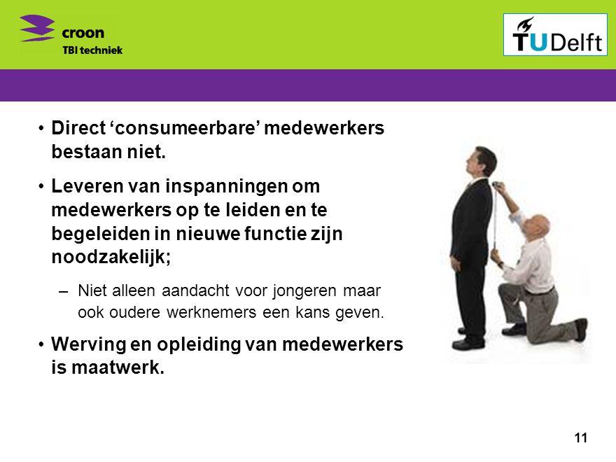 Direct 'consumeerbare' medewerkers bestaan niet.