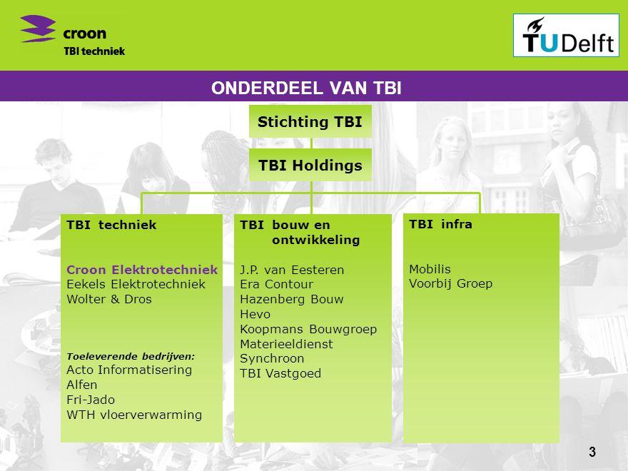 ONDERDEEL VAN TBI Stichting TBI TBI Holdings TBI techniek