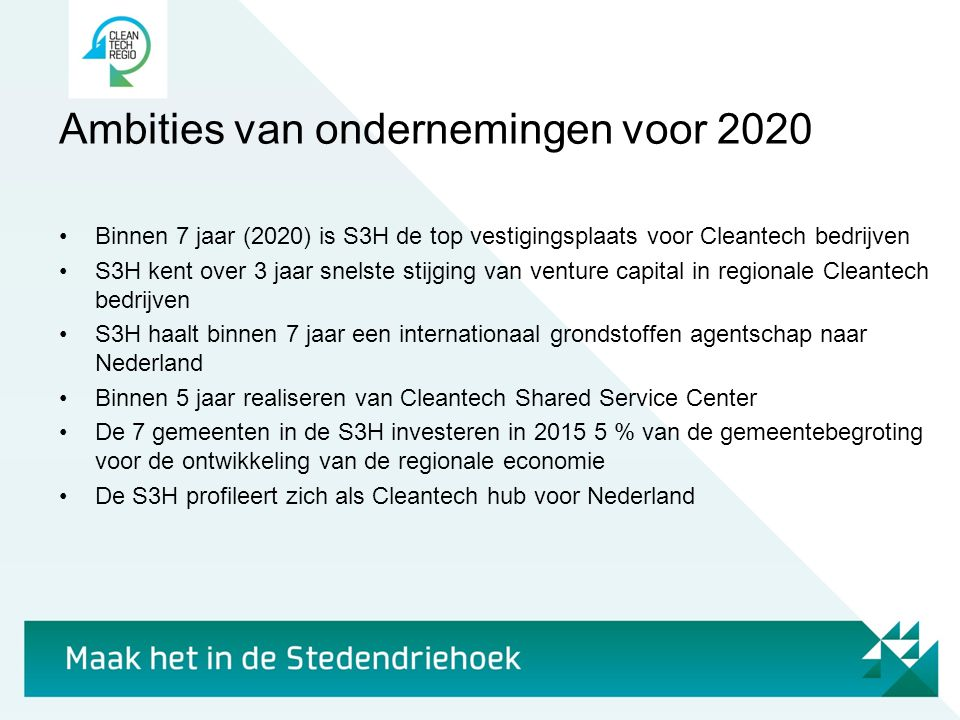 Ambities van ondernemingen voor 2020