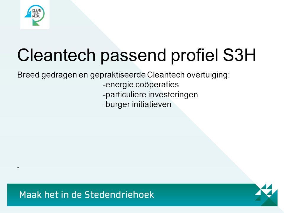 Cleantech passend profiel S3H