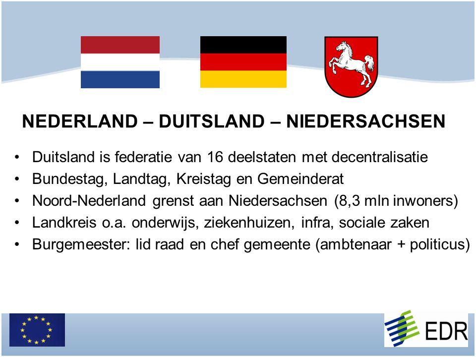 NEDERLAND – DUITSLAND – NIEDERSACHSEN