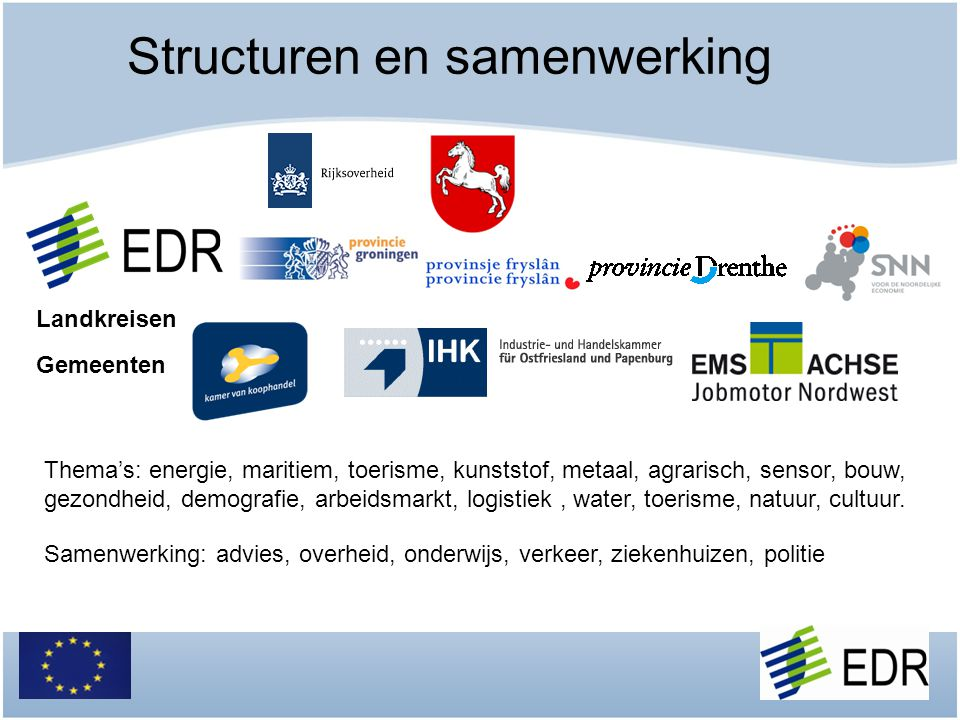 Structuren en samenwerking