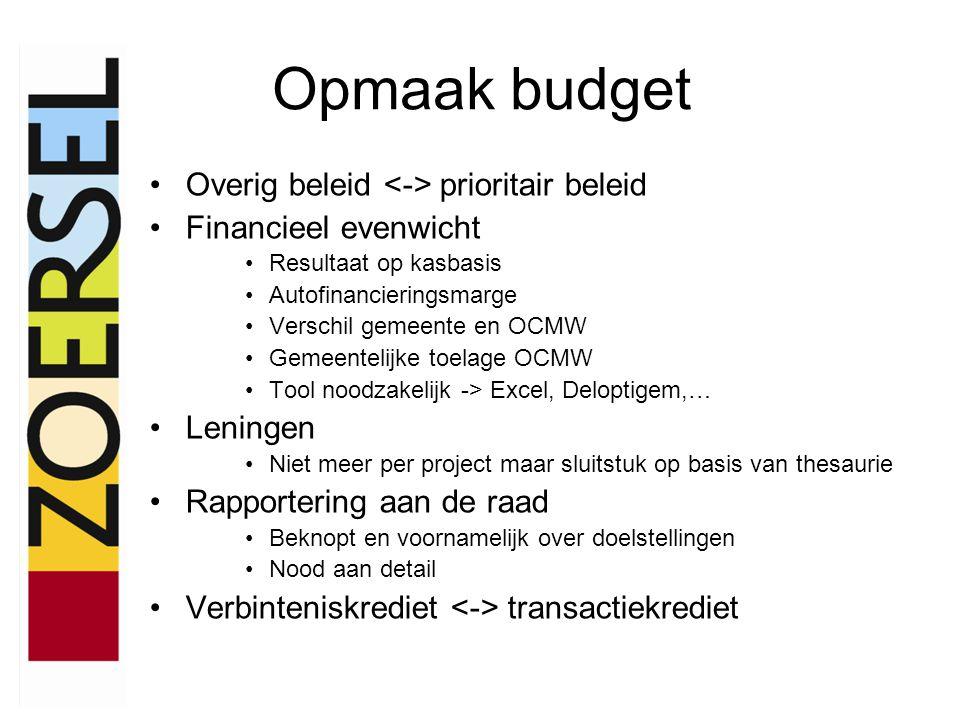 Opmaak budget Overig beleid <-> prioritair beleid