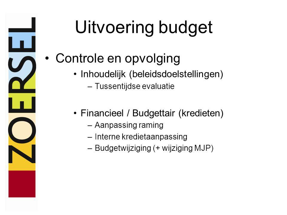 Uitvoering budget Controle en opvolging