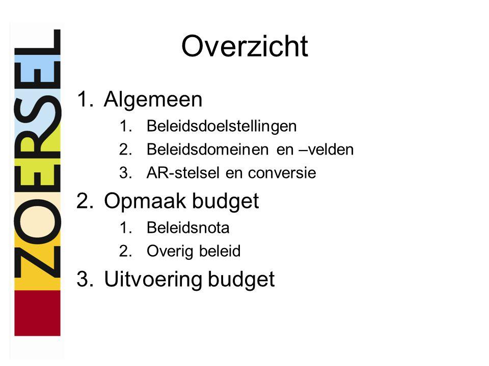Overzicht Algemeen Opmaak budget Uitvoering budget