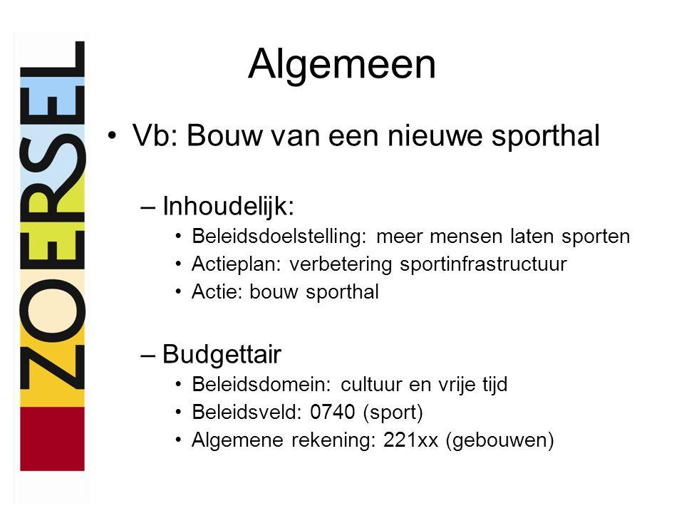 Algemeen Vb: Bouw van een nieuwe sporthal Inhoudelijk: Budgettair
