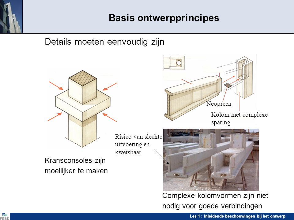 Basis ontwerpprincipes