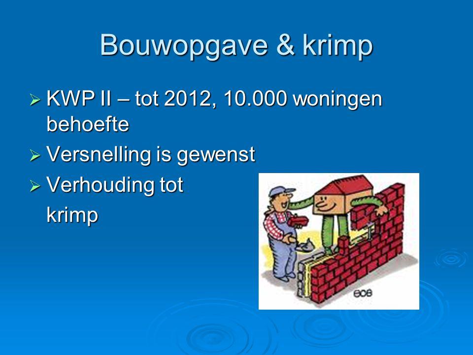 Bouwopgave & krimp KWP II – tot 2012, 10.000 woningen behoefte