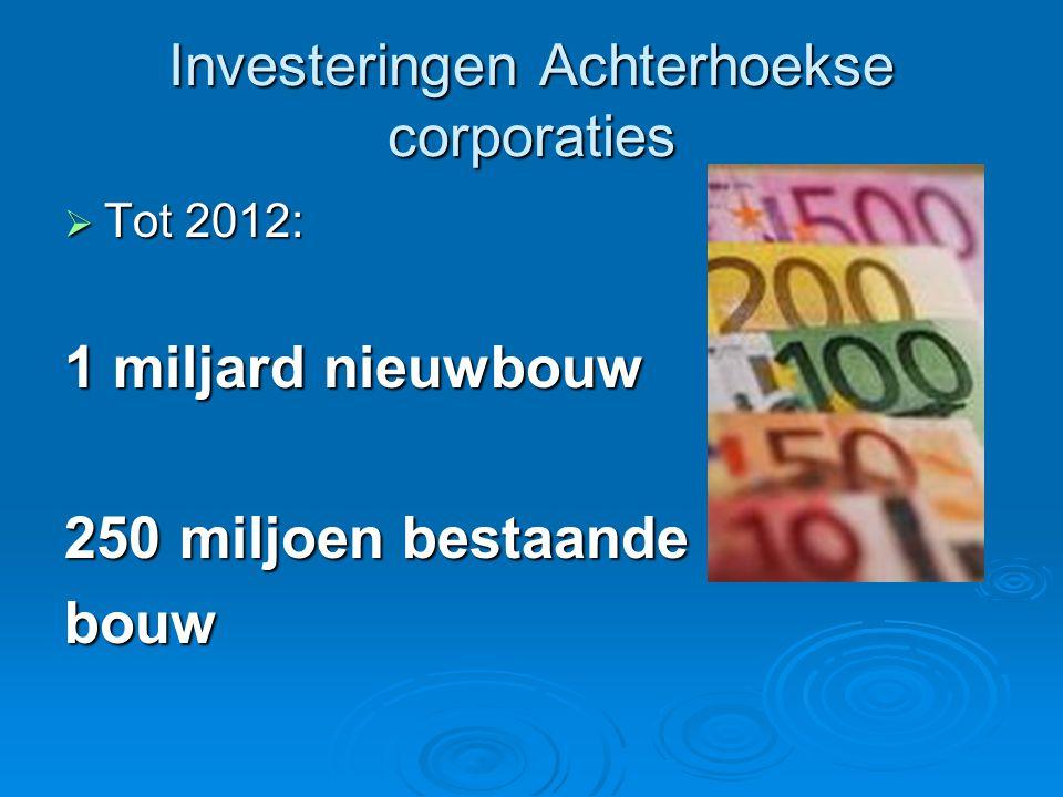 Investeringen Achterhoekse corporaties