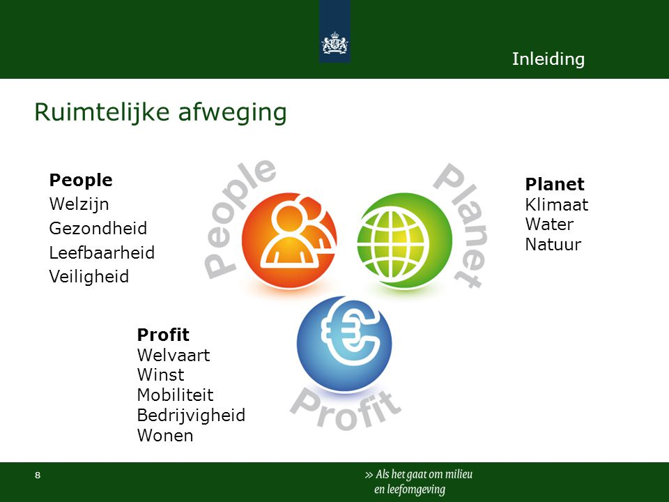 Ruimtelijke afweging Inleiding People Planet Welzijn Klimaat