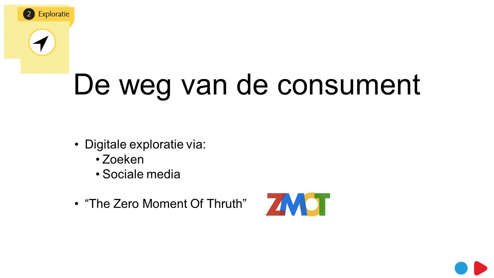 De weg van de consument Exploratie fase > zoekrobot versus mens > vindbaar, luisteren, search & social.