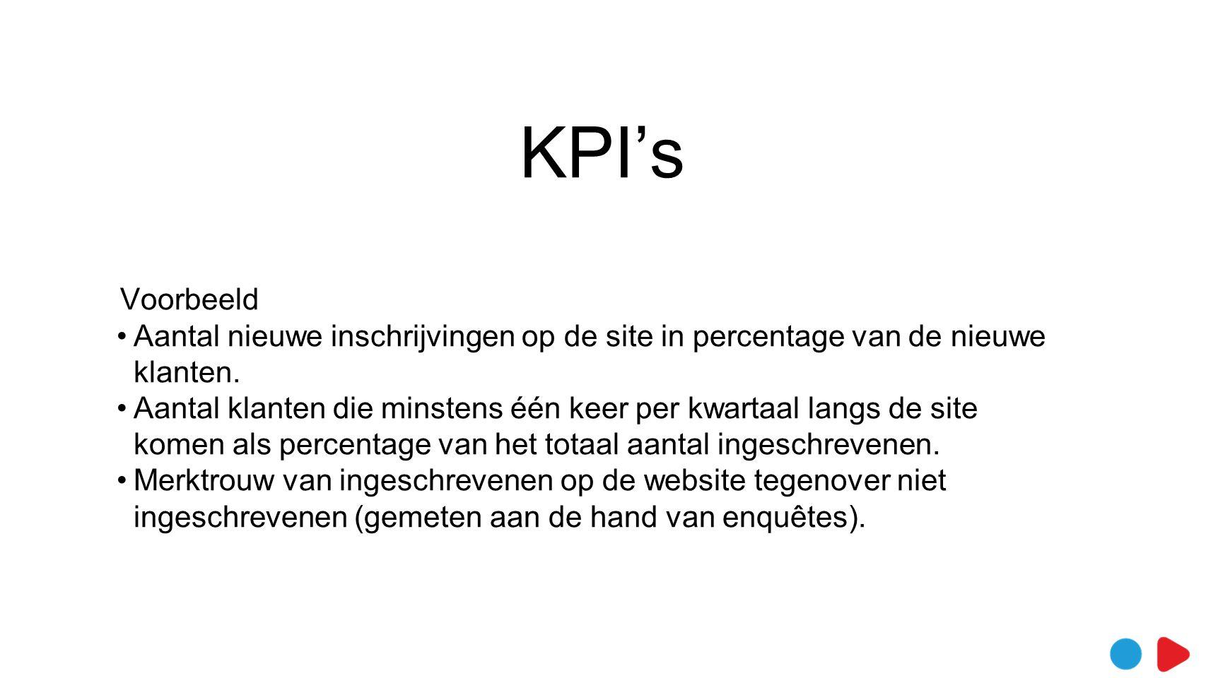 KPI's Voorbeeld. Aantal nieuwe inschrijvingen op de site in percentage van de nieuwe klanten.