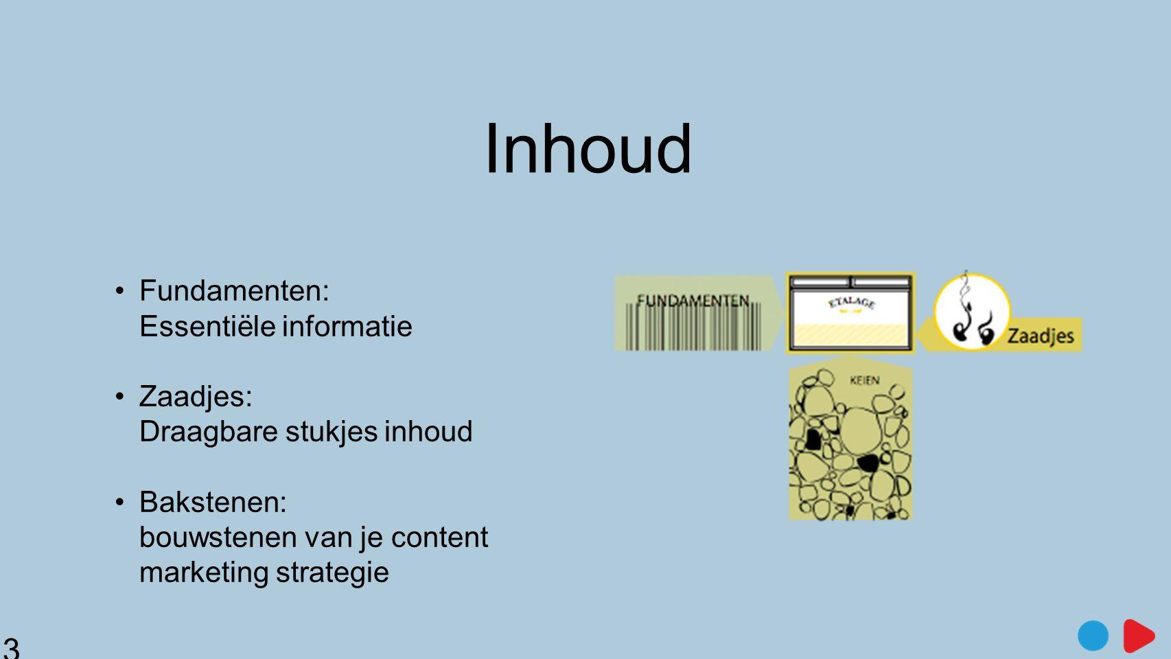 Inhoud Fundamenten: Essentiële informatie