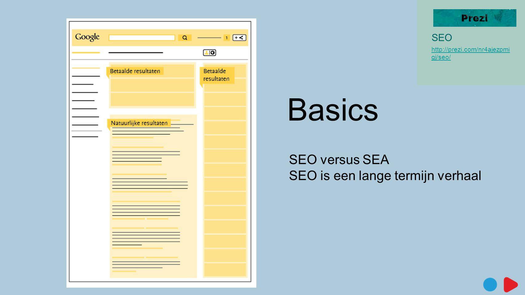 Basics SEO versus SEA SEO is een lange termijn verhaal SEO