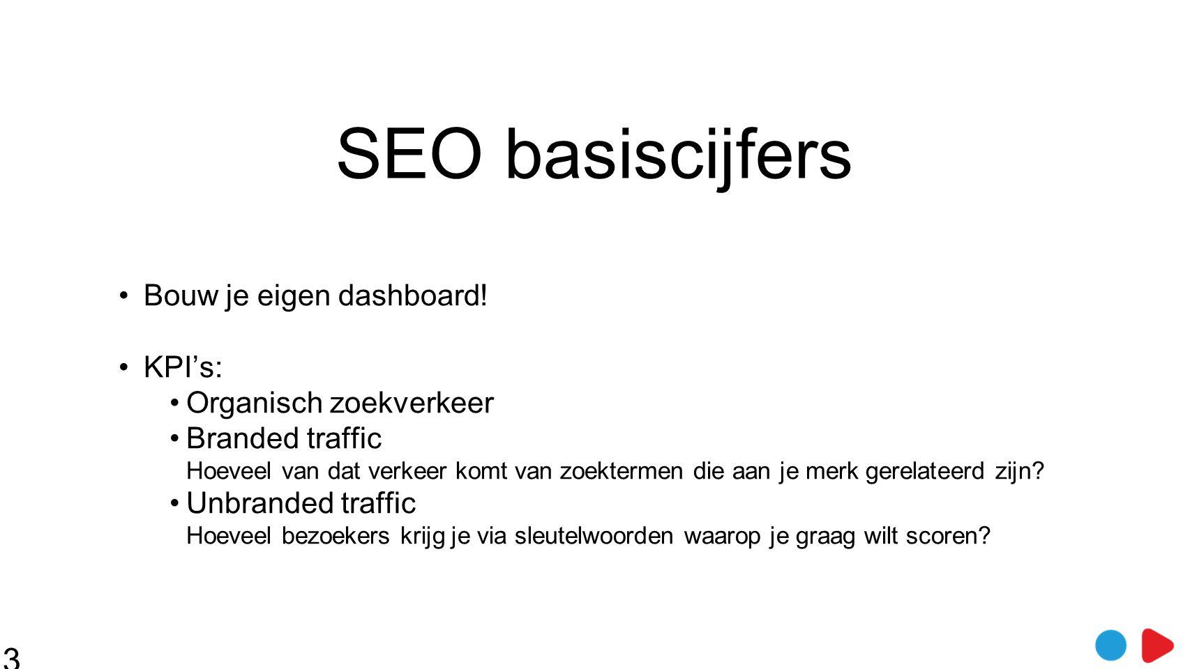 SEO basiscijfers Bouw je eigen dashboard! KPI's: Organisch zoekverkeer