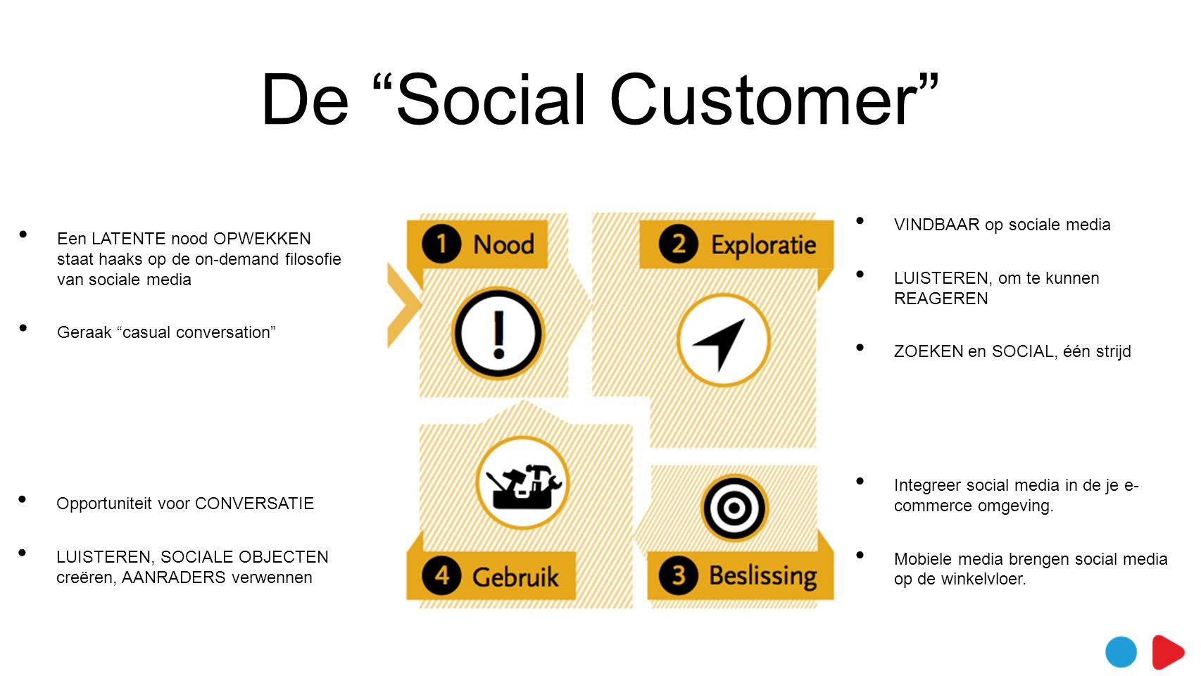 De Social Customer VINDBAAR op sociale media