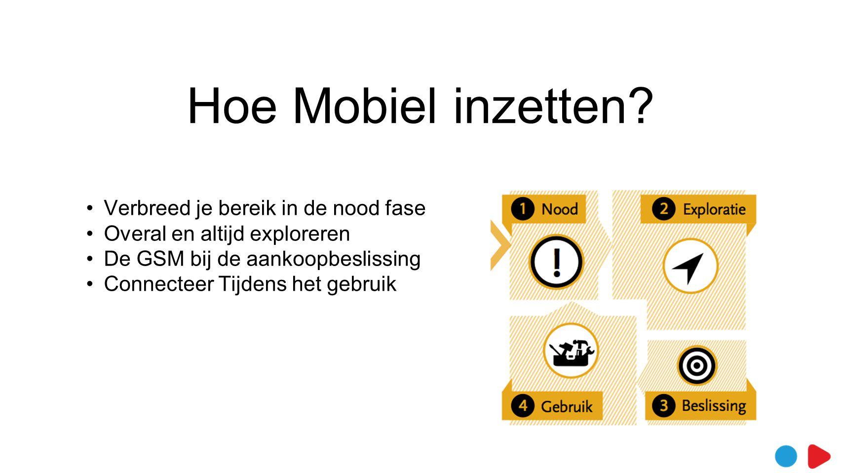 Hoe Mobiel inzetten Verbreed je bereik in de nood fase