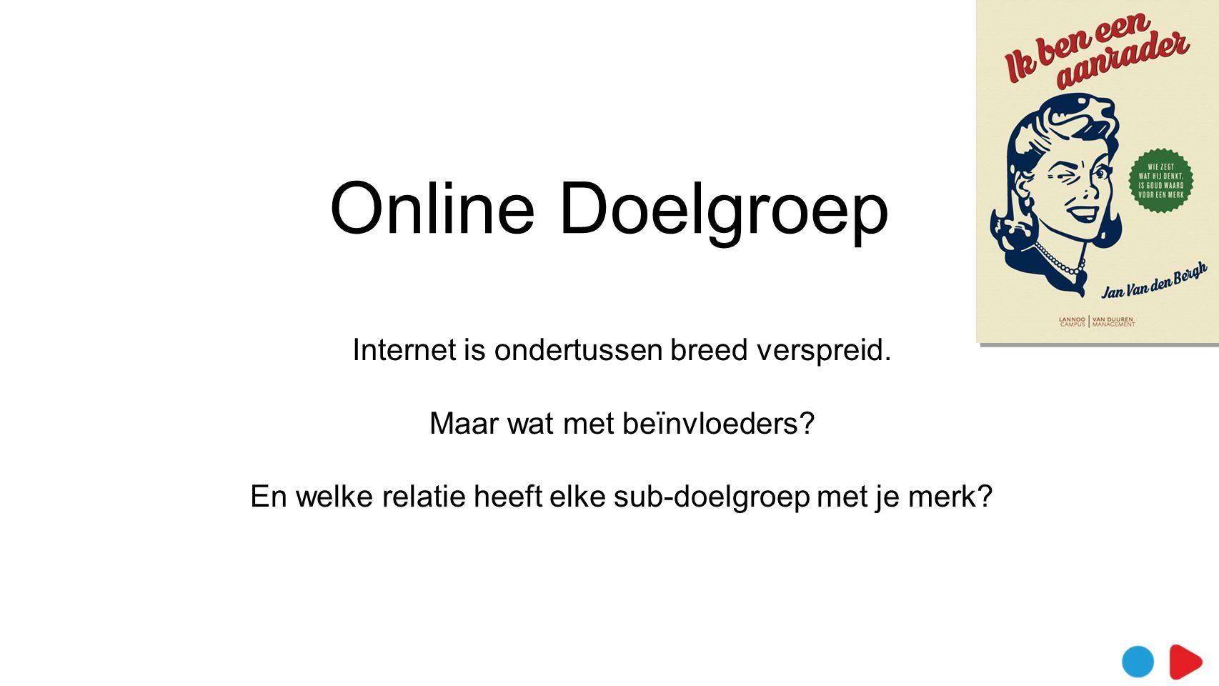 Online Doelgroep