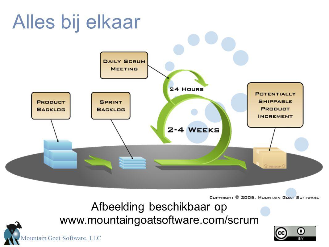 Afbeelding beschikbaar op www.mountaingoatsoftware.com/scrum