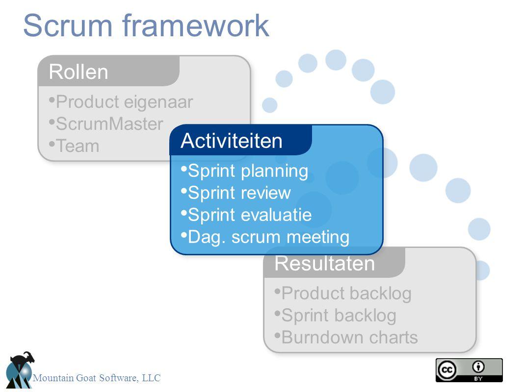 Scrum framework Rollen Activiteiten Resultaten Product eigenaar