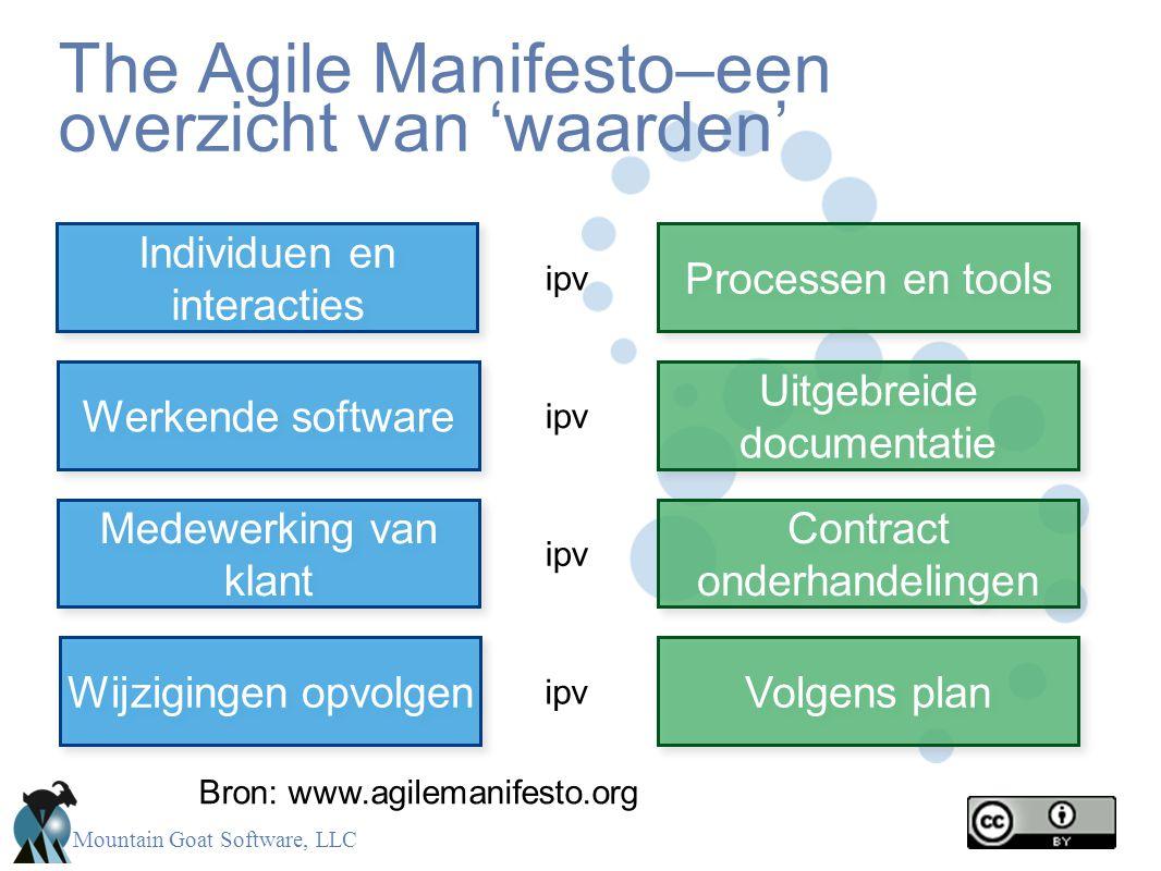 The Agile Manifesto–een overzicht van 'waarden'