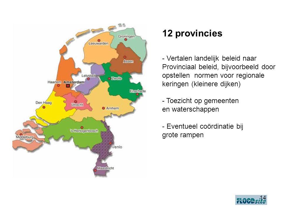 12 provincies - Vertalen landelijk beleid naar