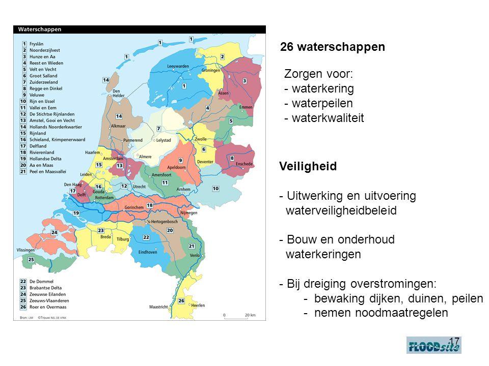 Uitwerking en uitvoering waterveiligheidbeleid - Bouw en onderhoud