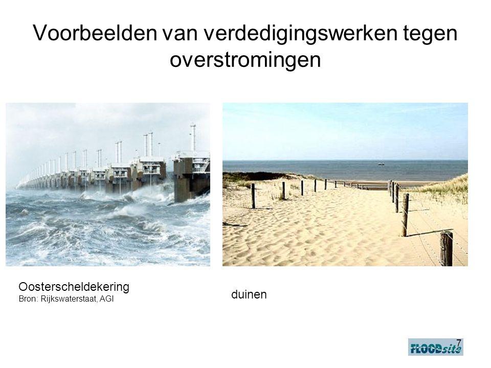 Voorbeelden van verdedigingswerken tegen overstromingen