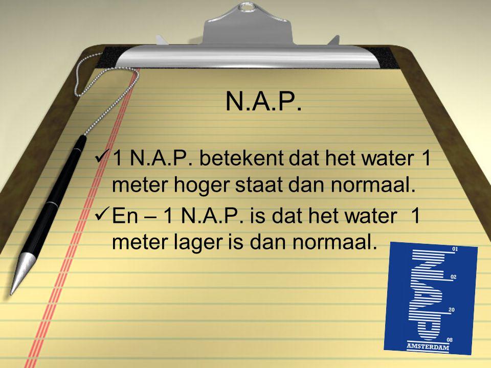 N.A.P. 1 N.A.P. betekent dat het water 1 meter hoger staat dan normaal.