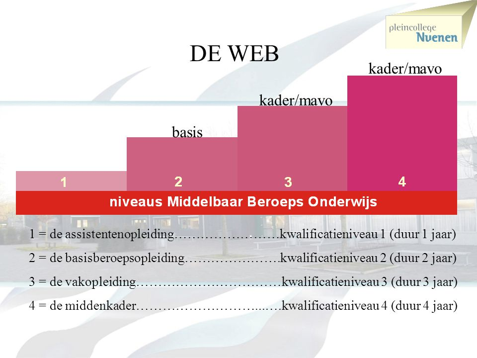 DE WEB kader/mavo kader/mavo basis