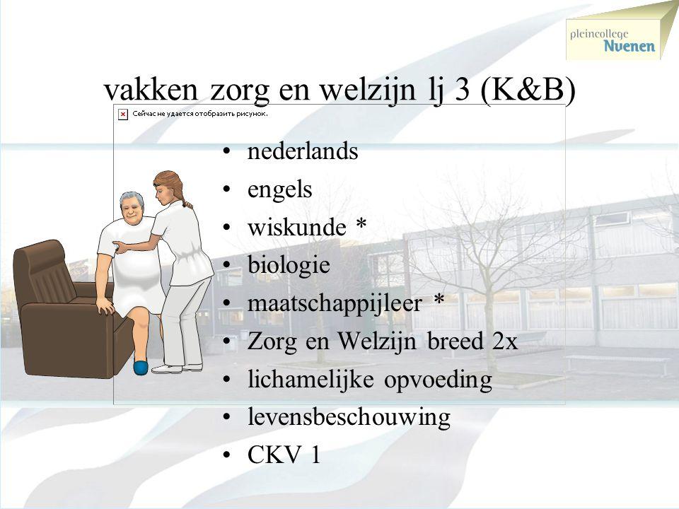 vakken zorg en welzijn lj 3 (K&B)
