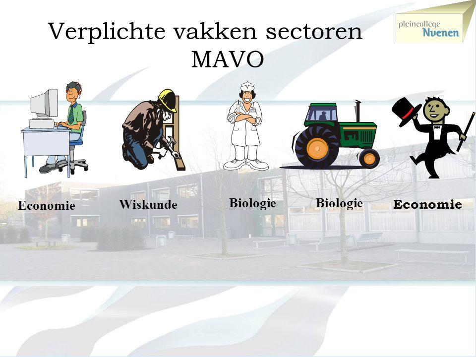 Verplichte vakken sectoren MAVO